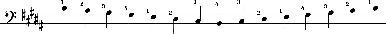 Escalas - Exemplo 2