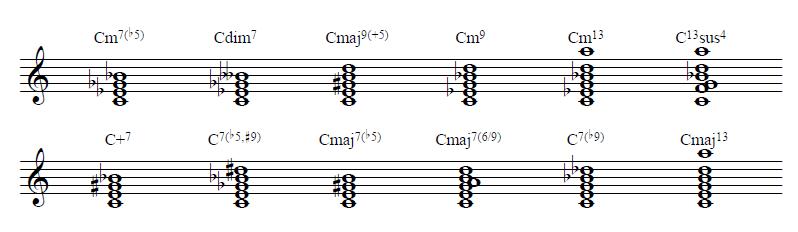 Sistema de Cifras