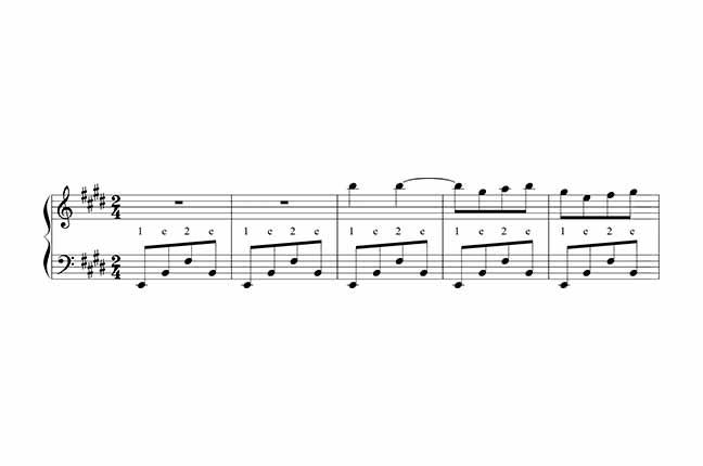 partitura com números relativos