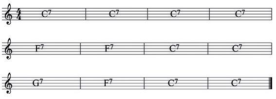 exemplo de escala blues